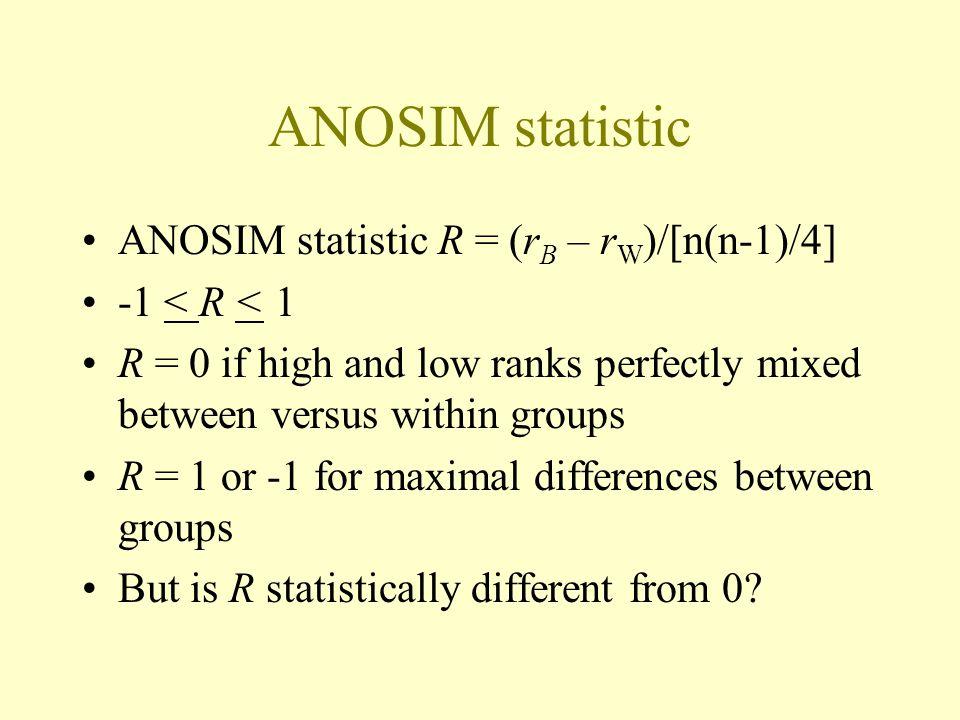 ANOSIM statistic ANOSIM statistic R = (rB – rW)/[n(n-1)/4]